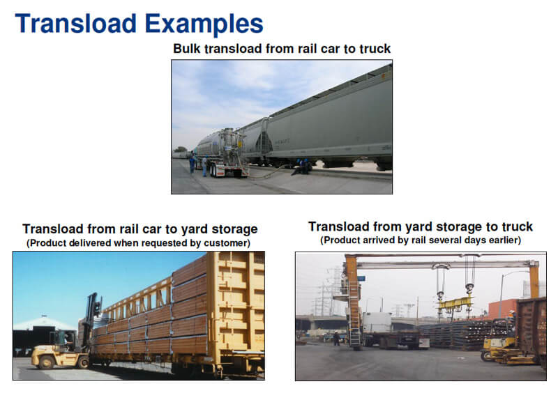 Transloading Examples
